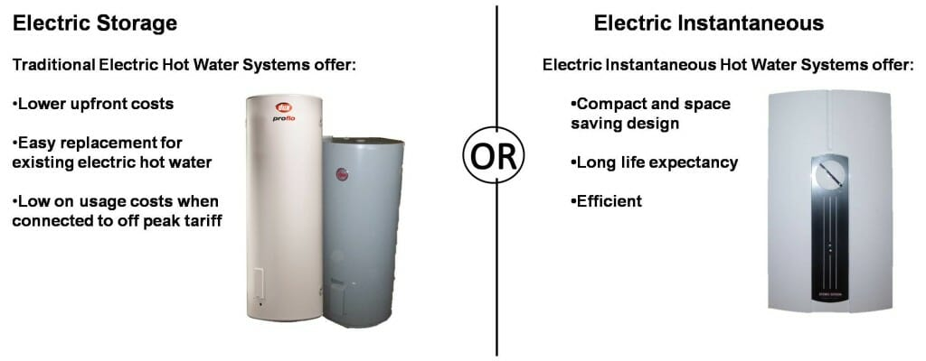Electric Storage Hot Water System and Electric Instantaneous Hot Water System